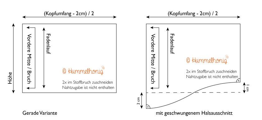 Skizze-Schnittteil
