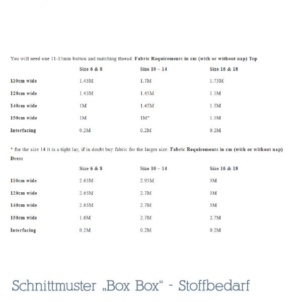 Box Box Schnittmuster Stoffbedarf